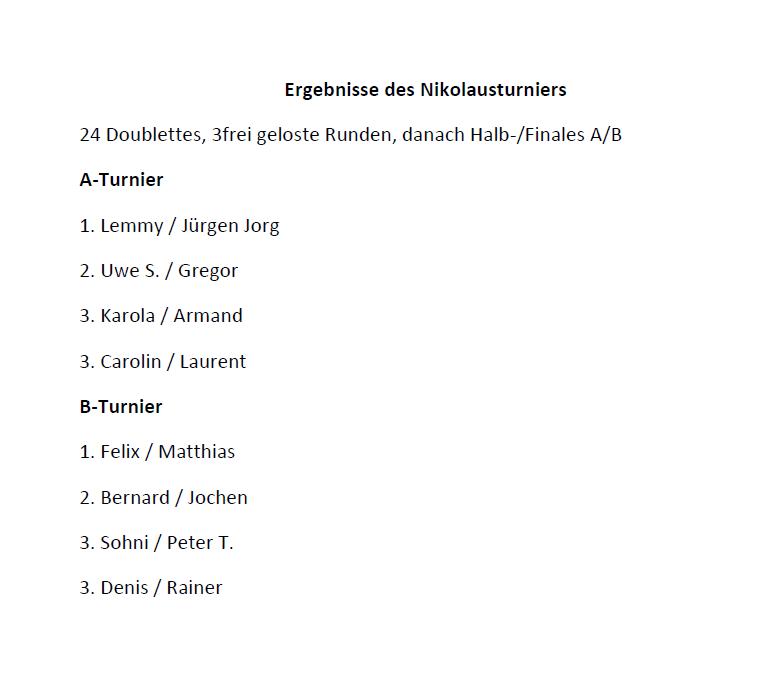 Ergebnisse-des-Nikolausturniers-2013