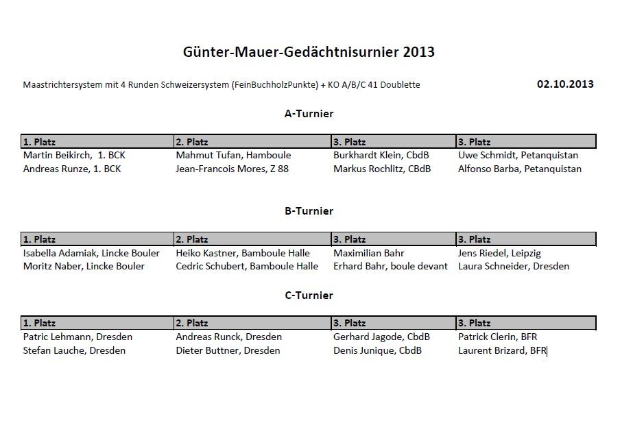 G-nter-Mauer-Ged-chtnisurnier-2013