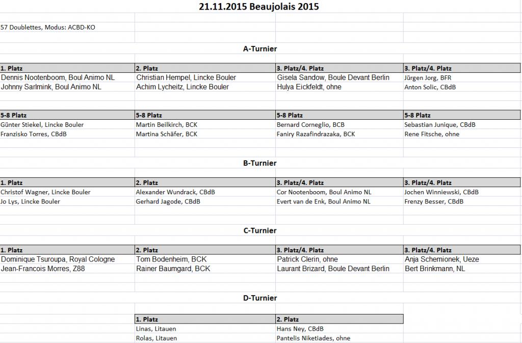Beaujolais-Turnier 2015